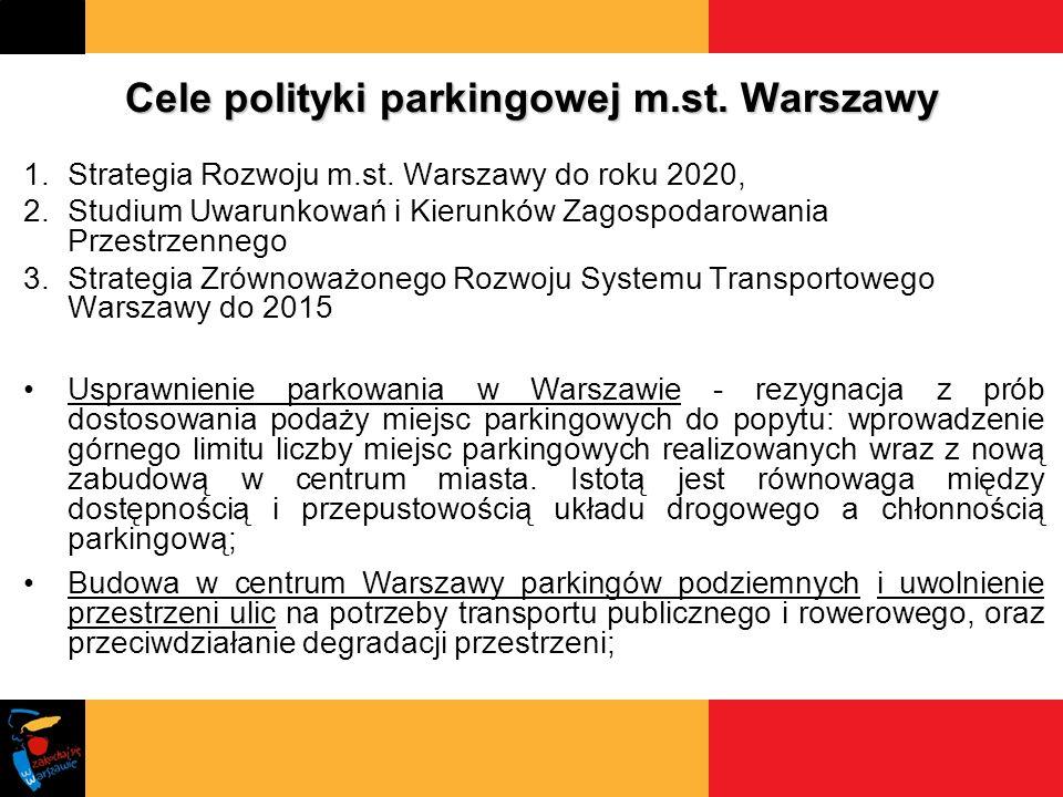 Cele polityki parkingowej m.st. Warszawy