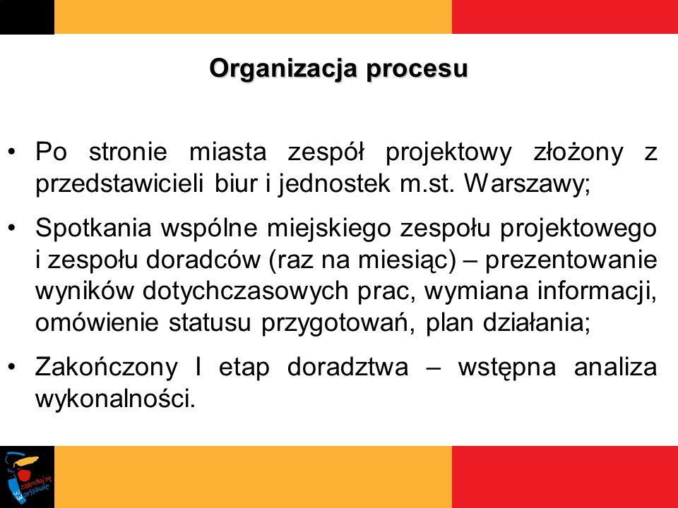 Organizacja procesu Po stronie miasta zespół projektowy złożony z przedstawicieli biur i jednostek m.st. Warszawy;