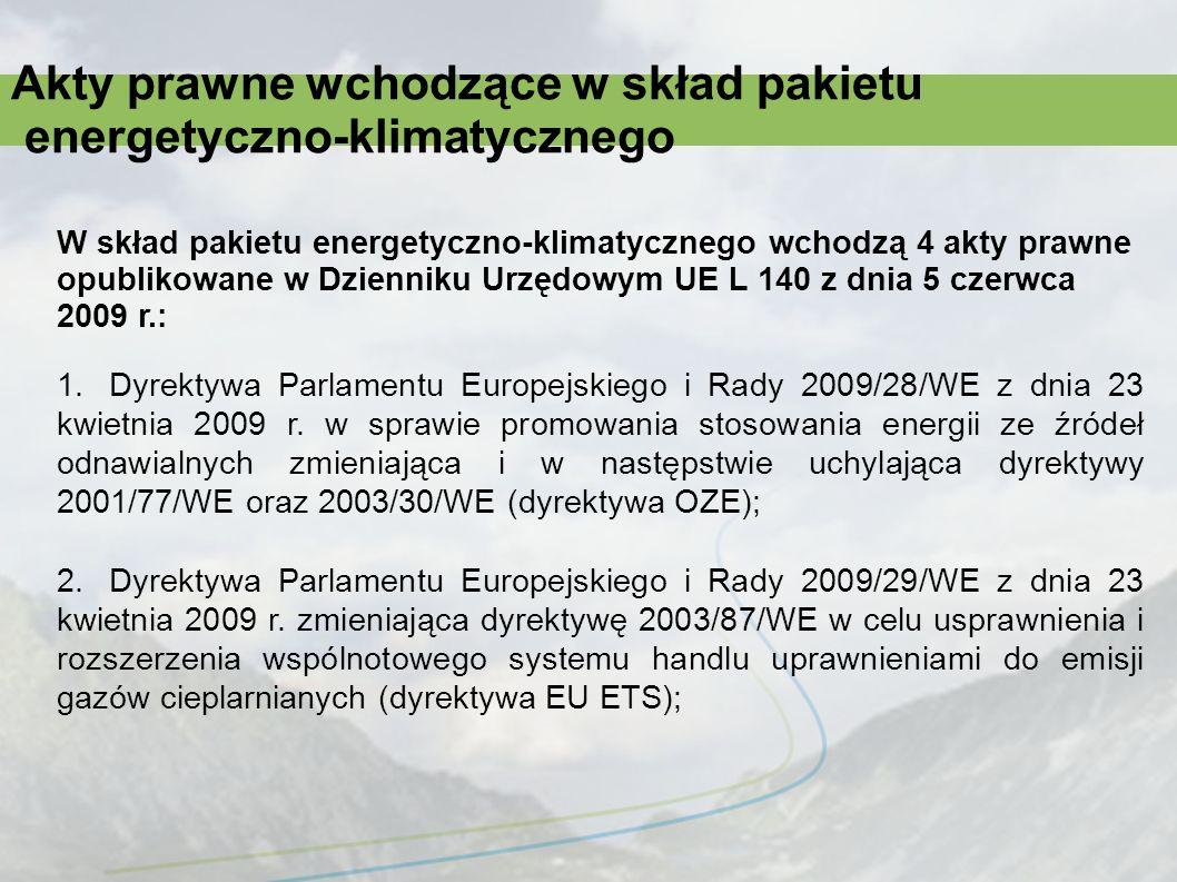 Akty prawne wchodzące w skład pakietu energetyczno-klimatycznego
