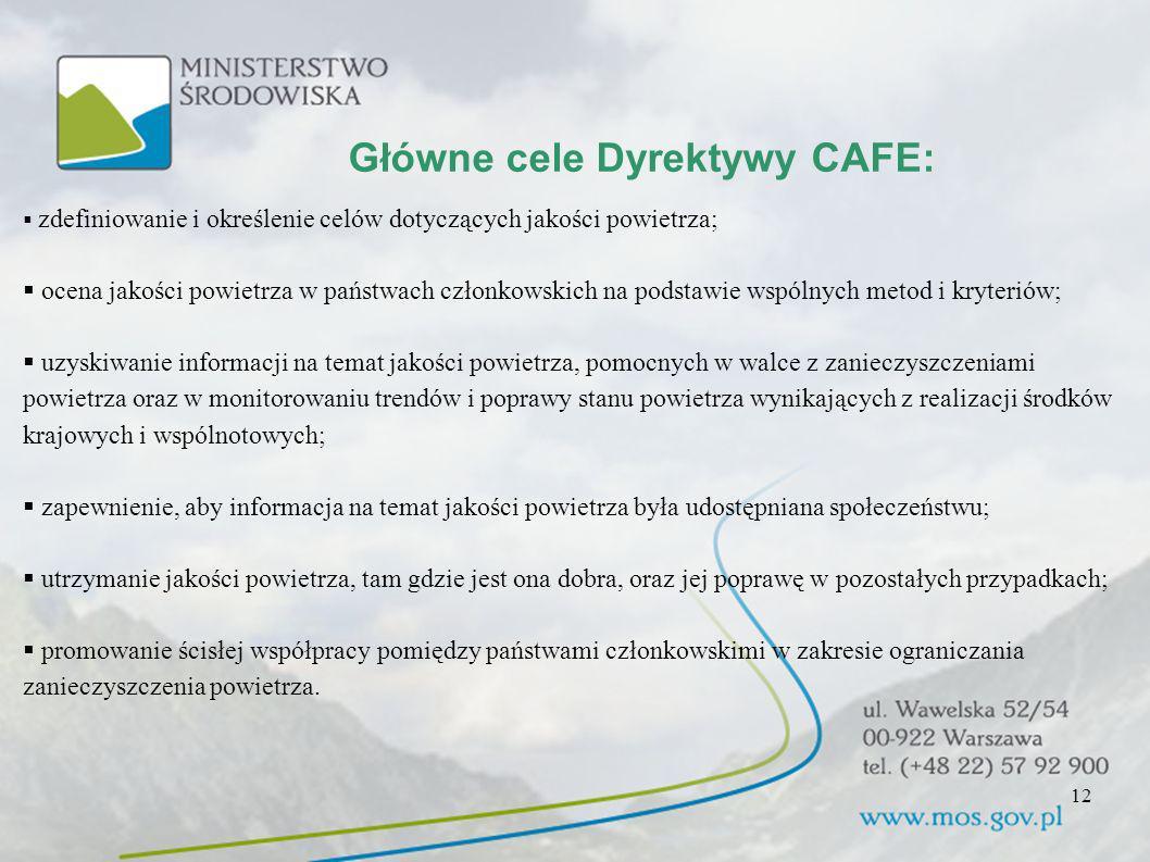 Główne cele Dyrektywy CAFE: