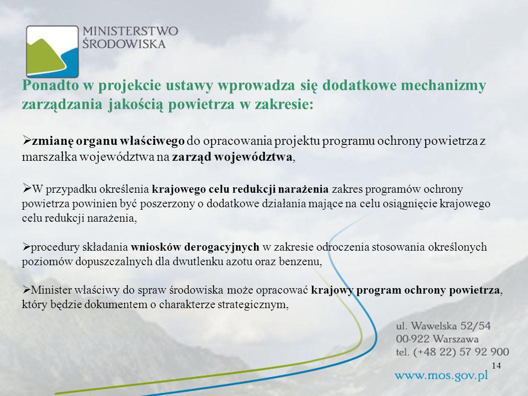 Ponadto w projekcie ustawy wprowadza się dodatkowe mechanizmy zarządzania jakością powietrza w zakresie: