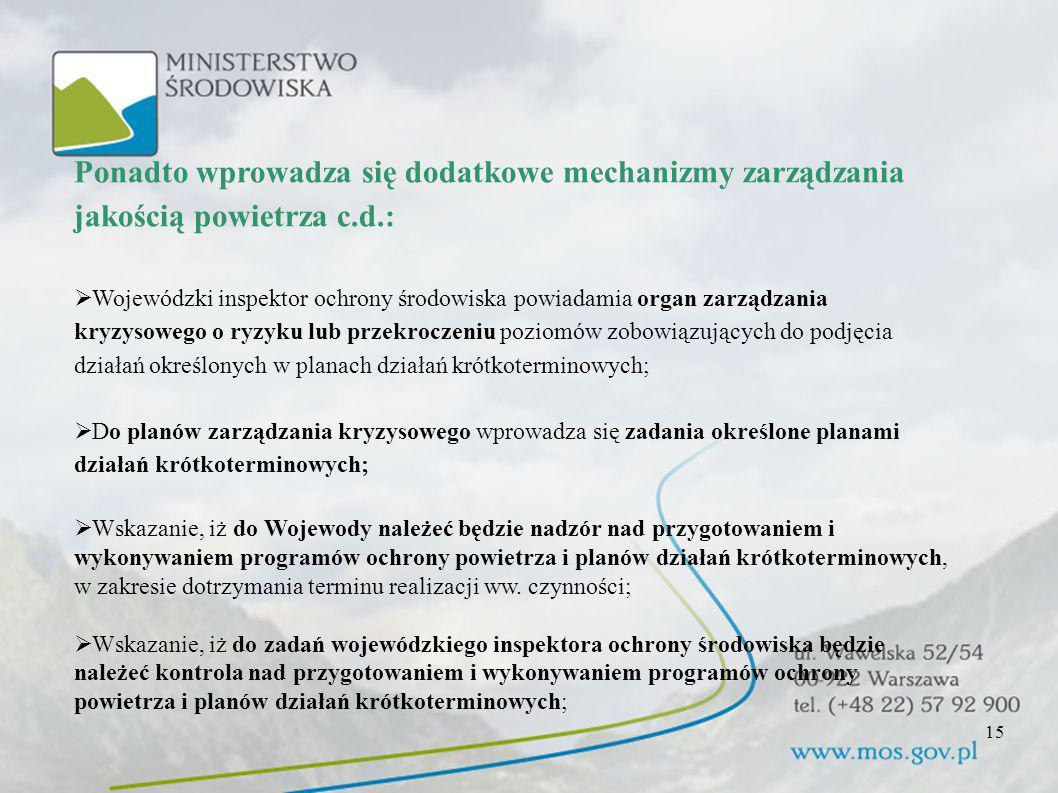 Ponadto wprowadza się dodatkowe mechanizmy zarządzania jakością powietrza c.d.: