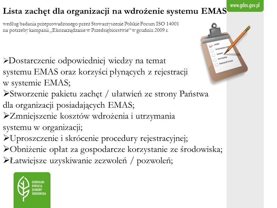 Lista zachęt dla organizacji na wdrożenie systemu EMAS