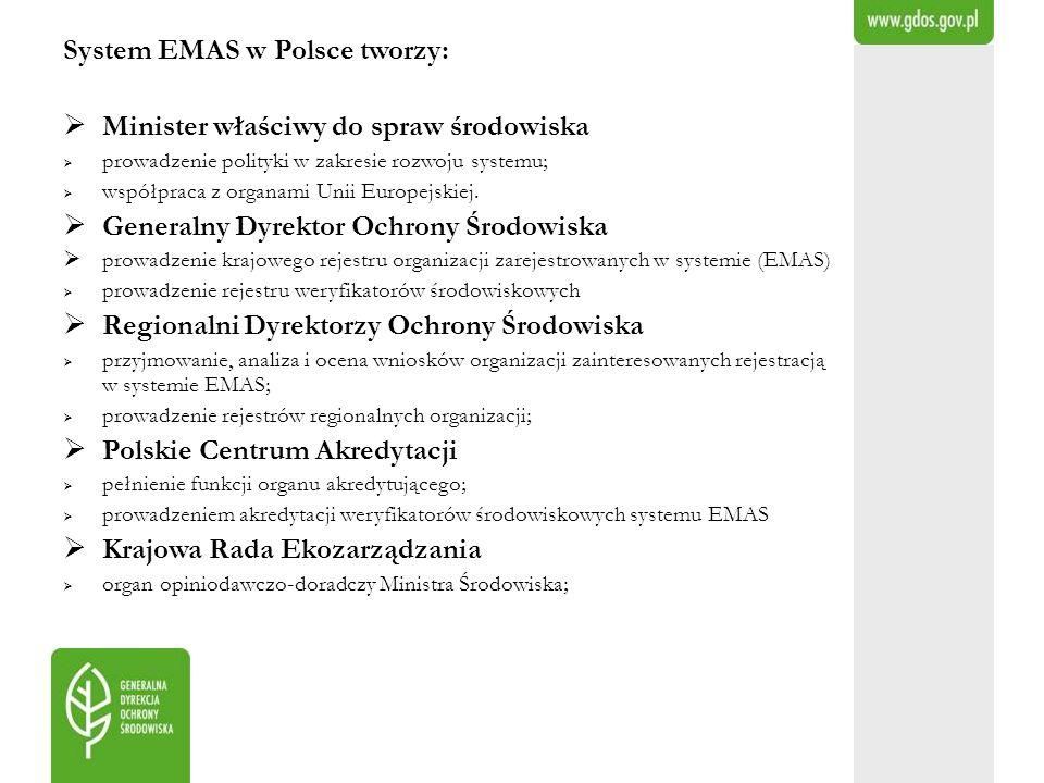 System EMAS w Polsce tworzy: Minister właściwy do spraw środowiska