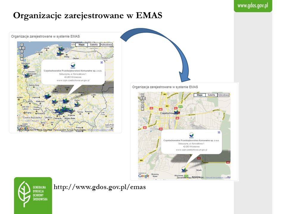 Organizacje zarejestrowane w EMAS