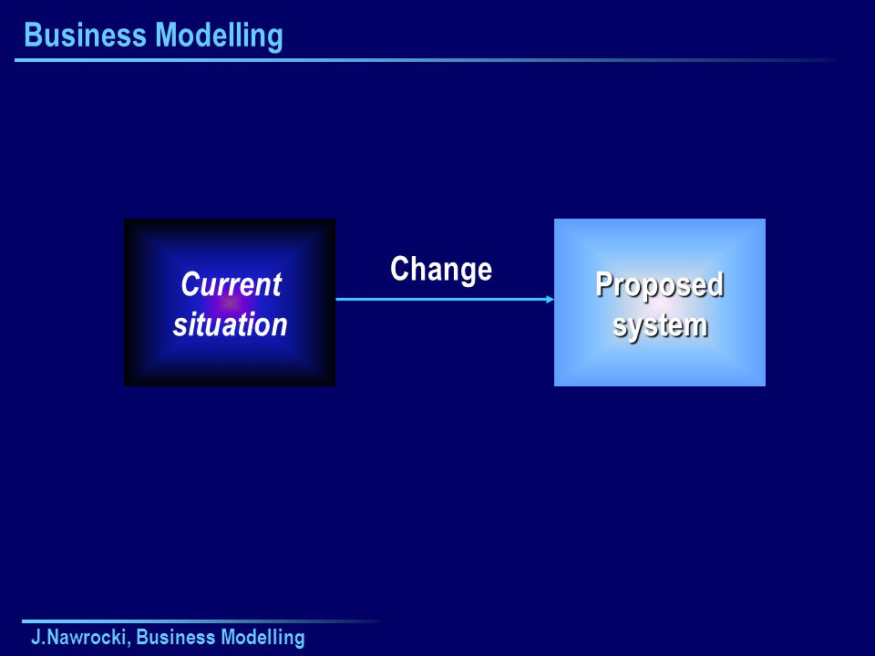Current situation Proposed system Change