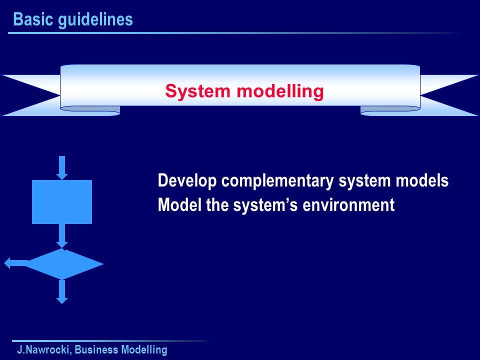 Develop complementary system models Model the system's environment
