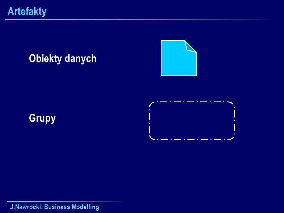Artefakty Obiekty danych Grupy J.Nawrocki, Business Modelling