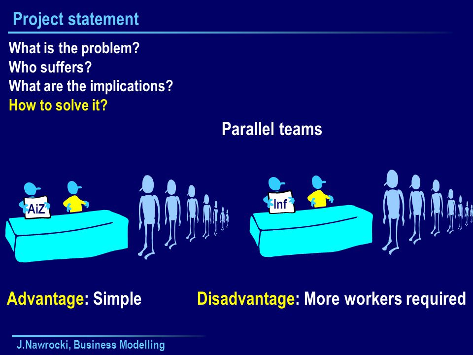 Advantage: Simple Disadvantage: More workers required