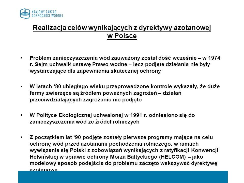 Realizacja celów wynikających z dyrektywy azotanowej w Polsce