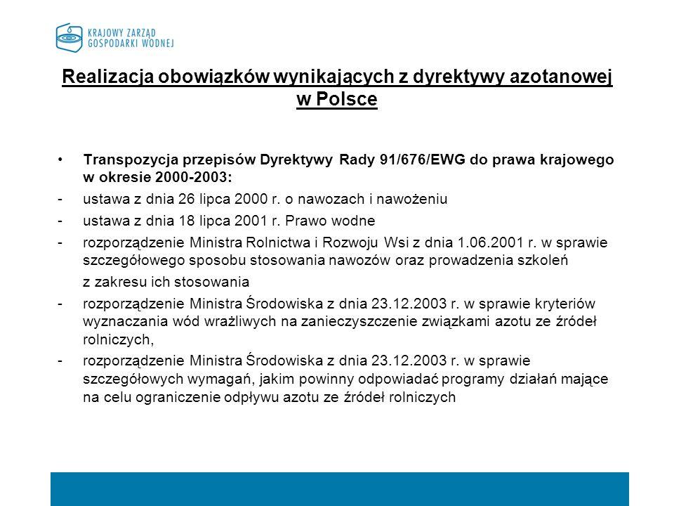 Realizacja obowiązków wynikających z dyrektywy azotanowej w Polsce