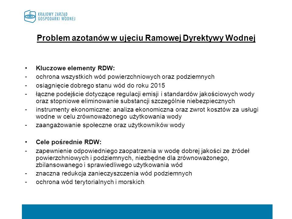 Problem azotanów w ujęciu Ramowej Dyrektywy Wodnej