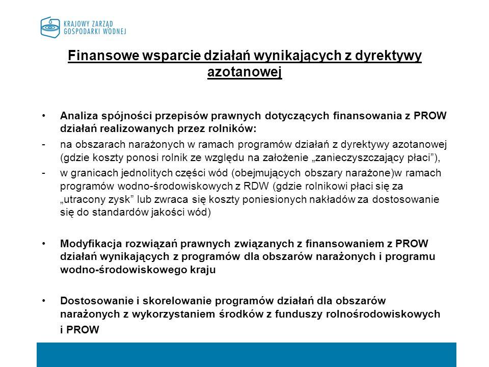 Finansowe wsparcie działań wynikających z dyrektywy azotanowej