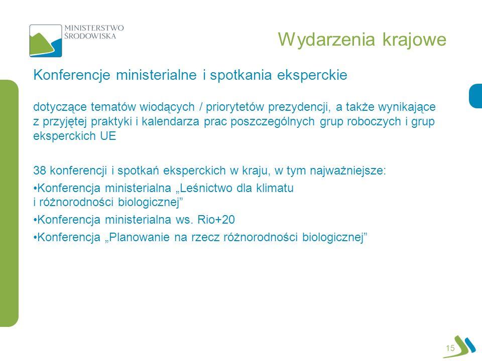 Wydarzenia krajowe Konferencje ministerialne i spotkania eksperckie