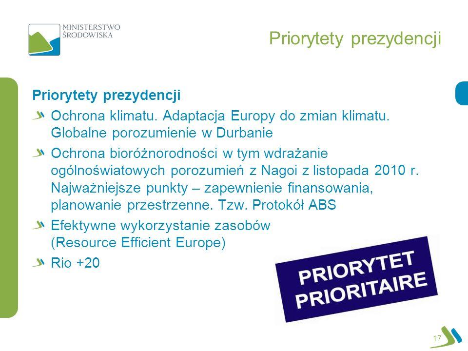 Priorytety prezydencji