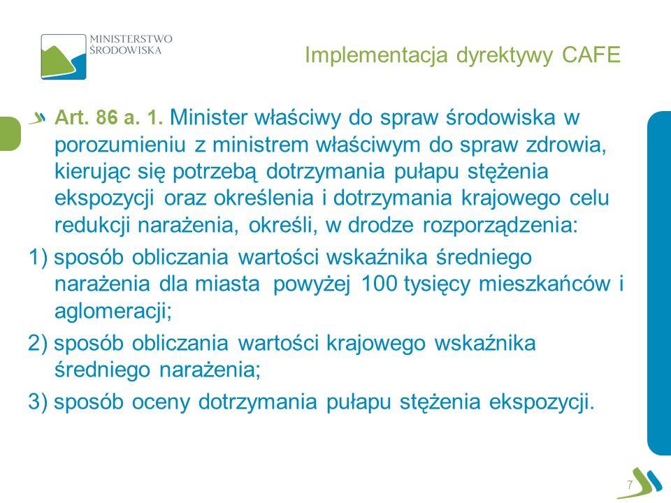 Implementacja dyrektywy CAFE