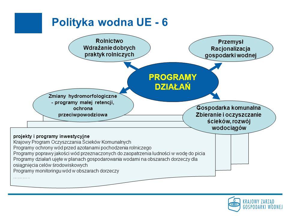 Polityka wodna UE - 6 PROGRAMY DZIAŁAŃ Rolnictwo