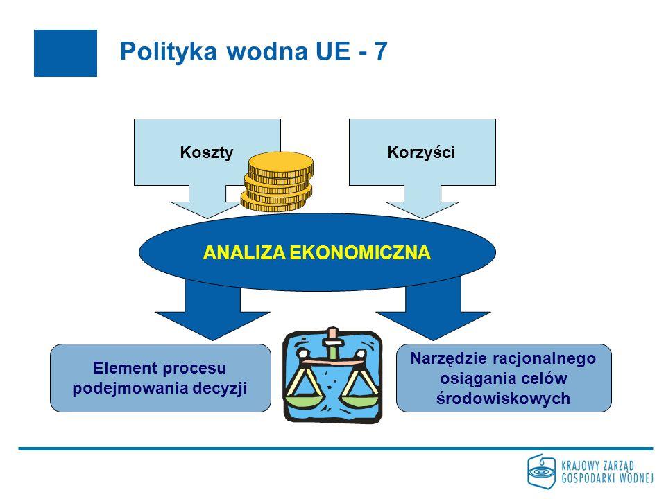 Polityka wodna UE - 7 ANALIZA EKONOMICZNA Koszty Korzyści