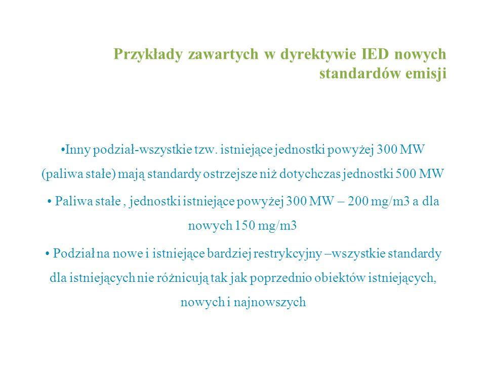 Przykłady zawartych w dyrektywie IED nowych standardów emisji