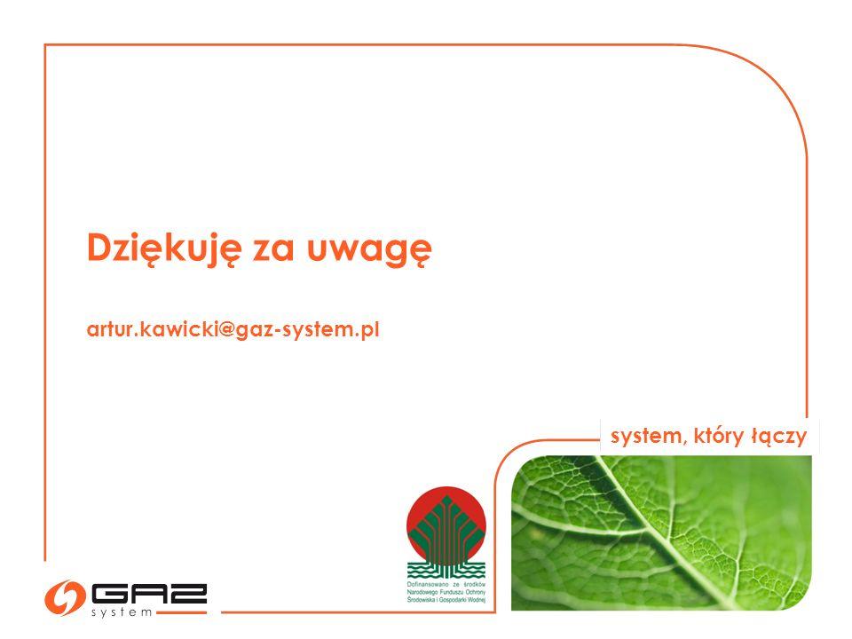 Dziękuję za uwagę artur.kawicki@gaz-system.pl