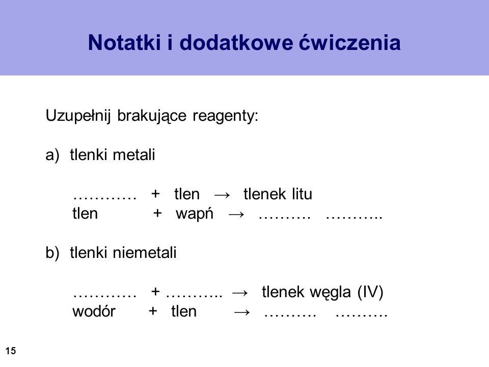 Notatki i dodatkowe ćwiczenia Notatki i dodatkowe ćwiczenia