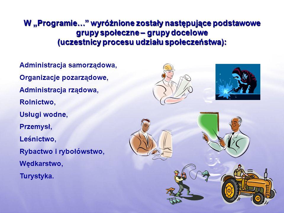 """W """"Programie… wyróżnione zostały następujące podstawowe grupy społeczne – grupy docelowe (uczestnicy procesu udziału społeczeństwa):"""