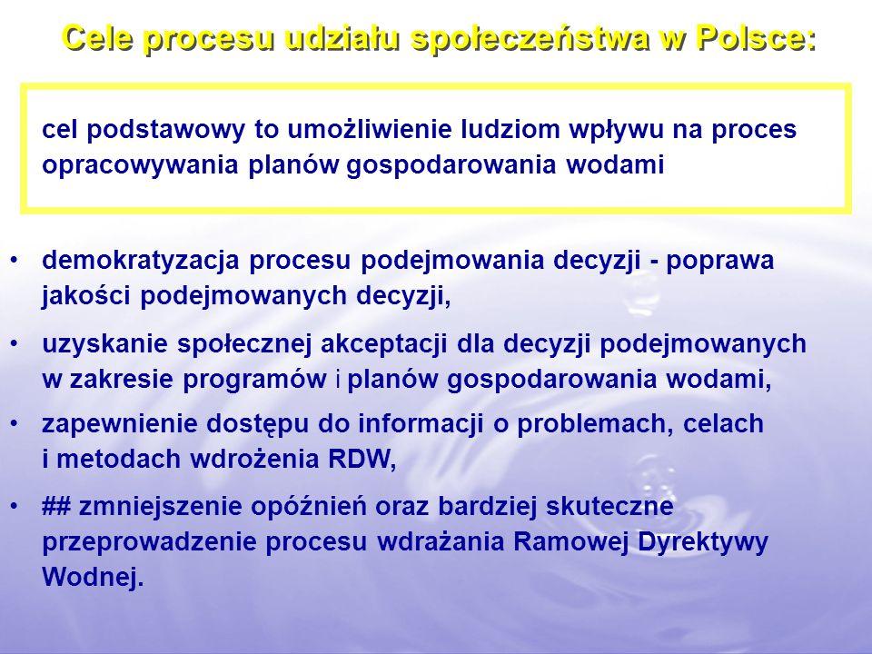Cele procesu udziału społeczeństwa w Polsce: