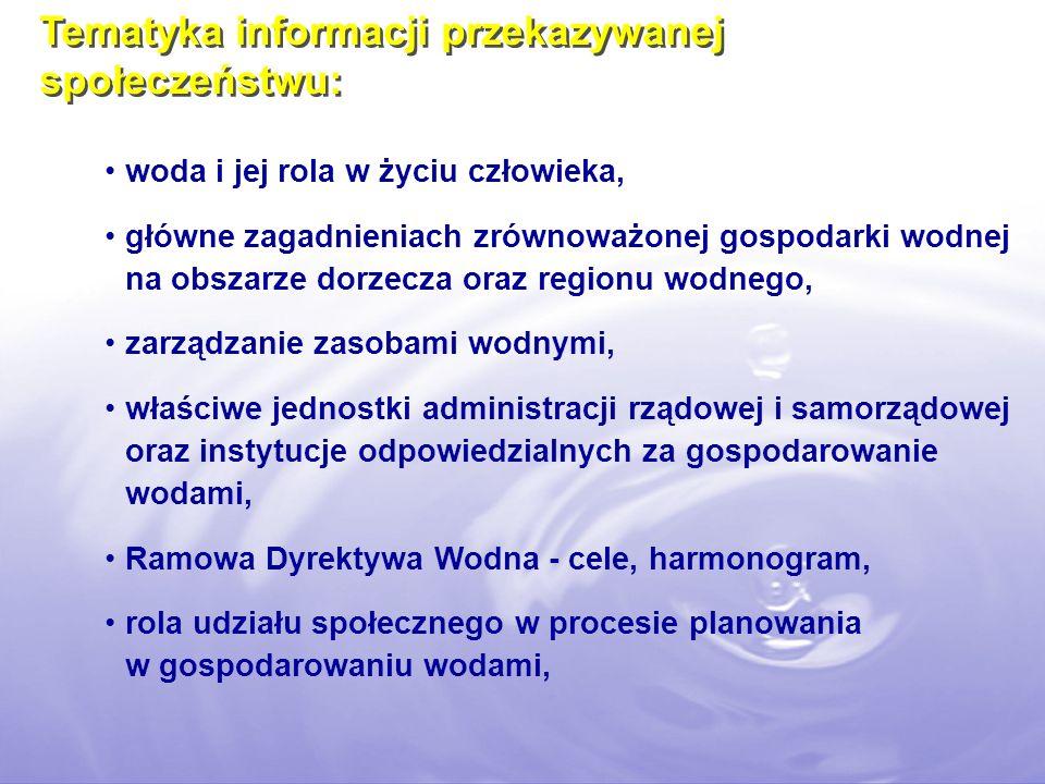Tematyka informacji przekazywanej społeczeństwu: