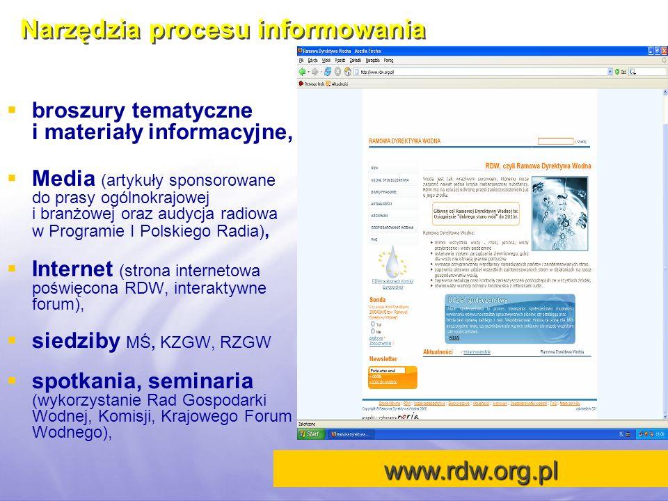 Narzędzia procesu informowania