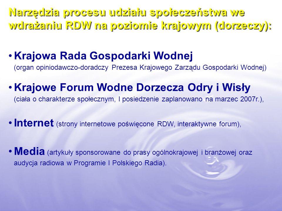 Narzędzia procesu udziału społeczeństwa we wdrażaniu RDW na poziomie krajowym (dorzeczy):