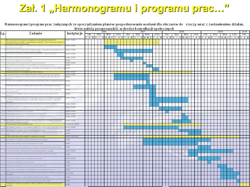"Zał. 1 ""Harmonogramu i programu prac…"