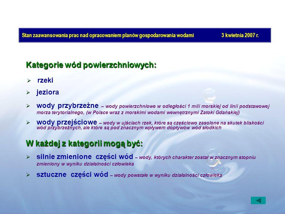 Kategorie wód powierzchniowych: