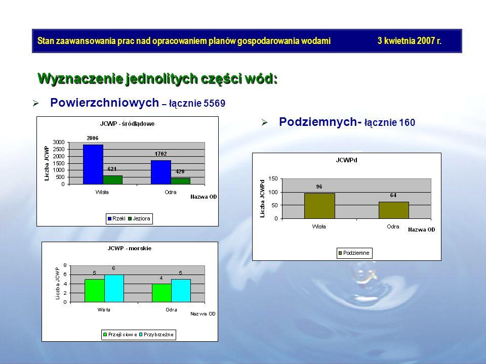 Wyznaczenie jednolitych części wód: