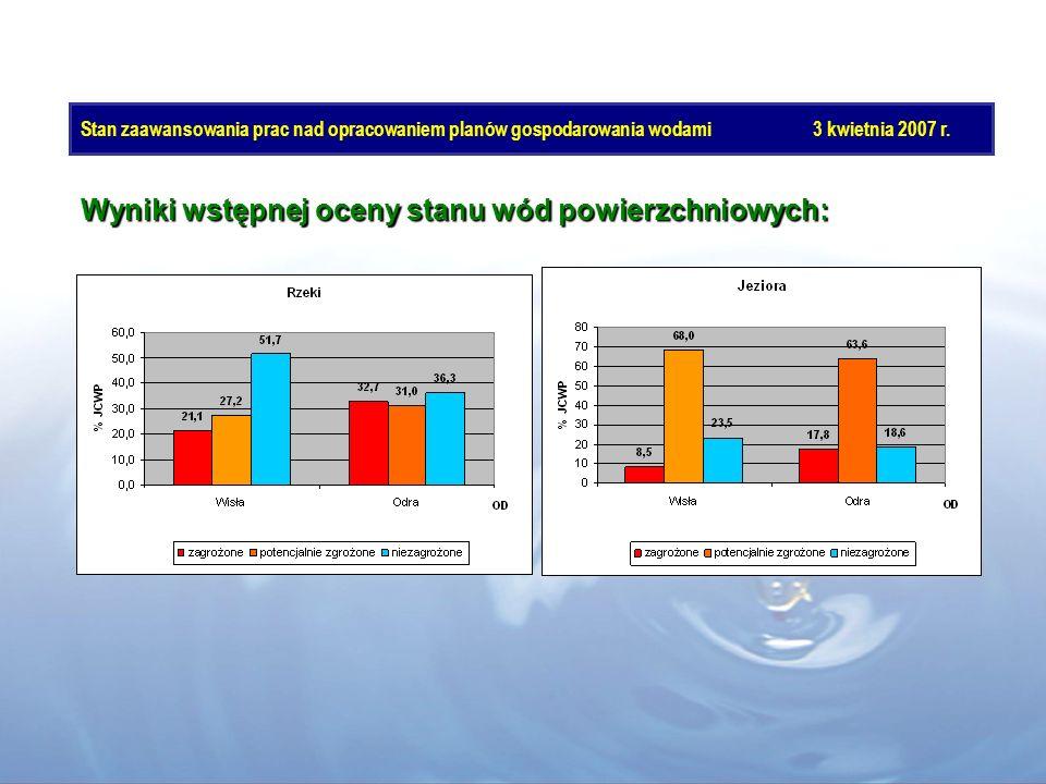 Wyniki wstępnej oceny stanu wód powierzchniowych:
