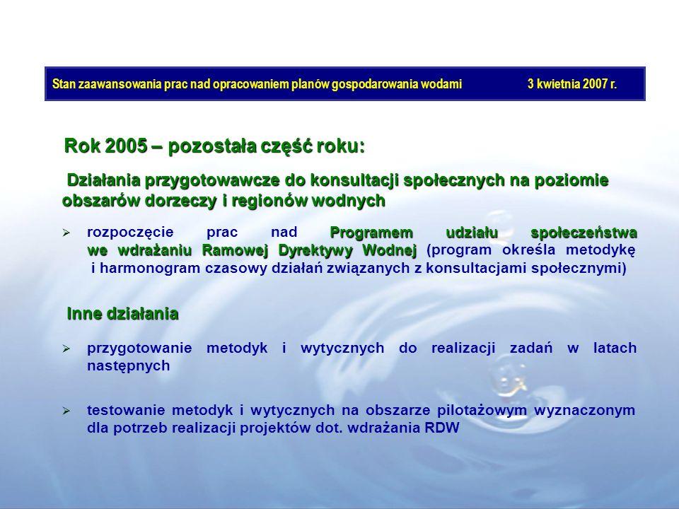 Rok 2005 – pozostała część roku: