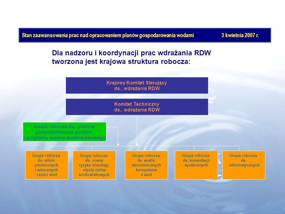 Dla nadzoru i koordynacji prac wdrażania RDW