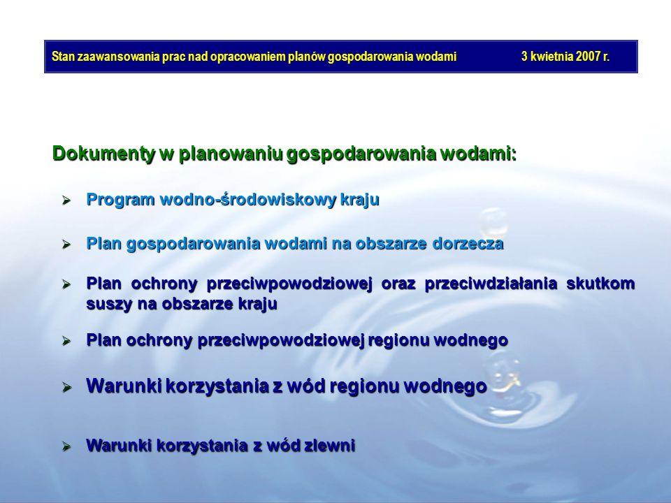 Dokumenty w planowaniu gospodarowania wodami: