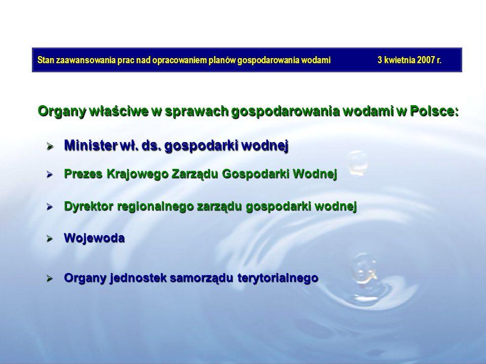 Organy właściwe w sprawach gospodarowania wodami w Polsce:
