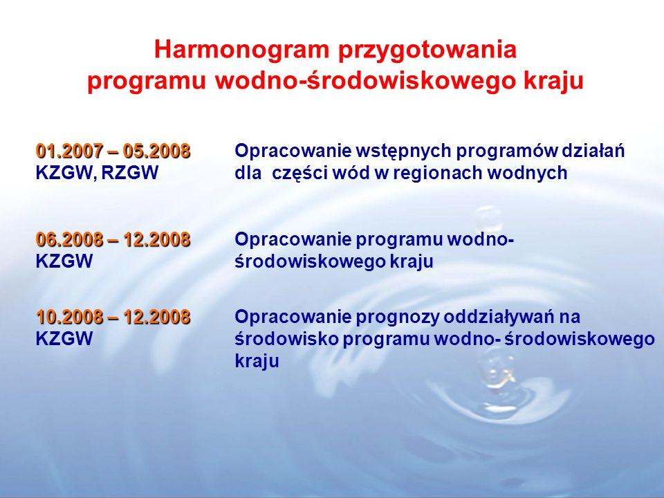Harmonogram przygotowania programu wodno-środowiskowego kraju
