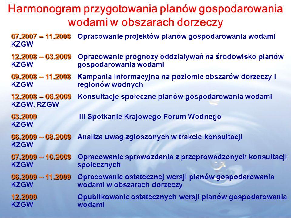 Harmonogram przygotowania planów gospodarowania wodami w obszarach dorzeczy