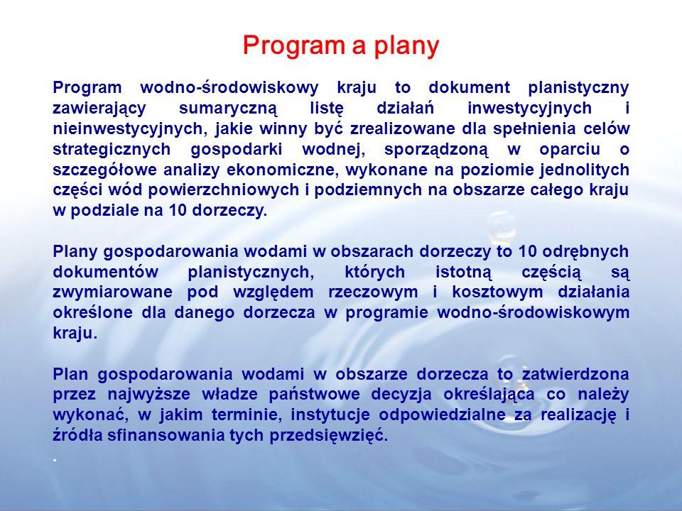 Program a plany