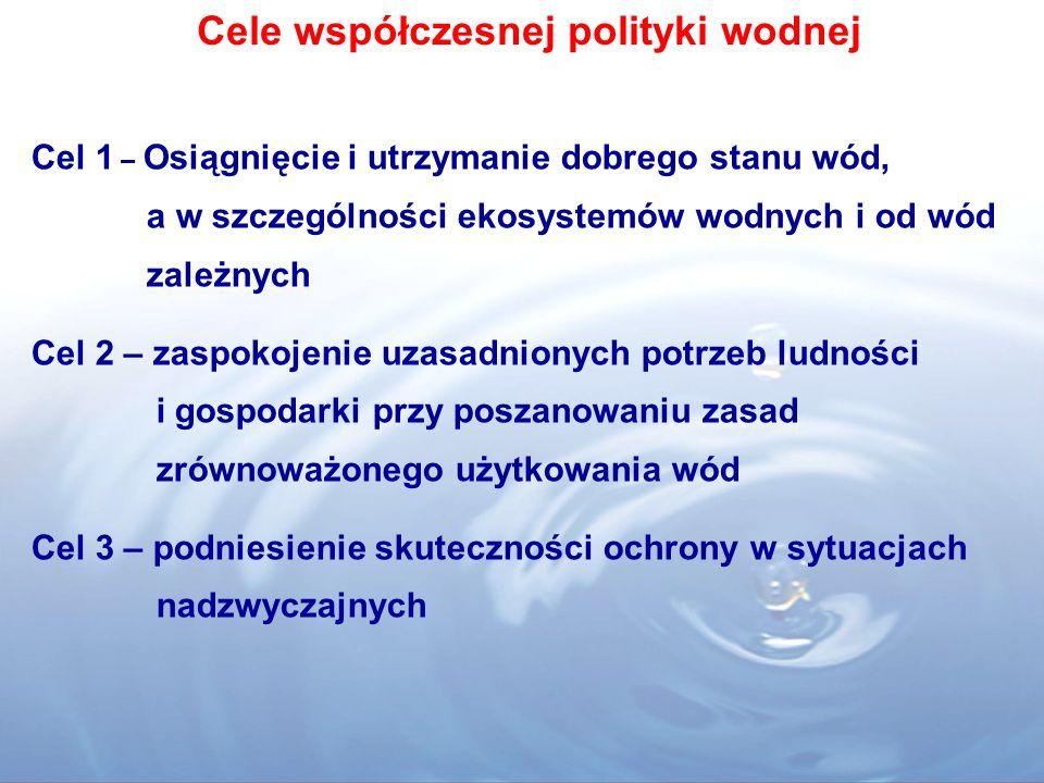 Cele współczesnej polityki wodnej