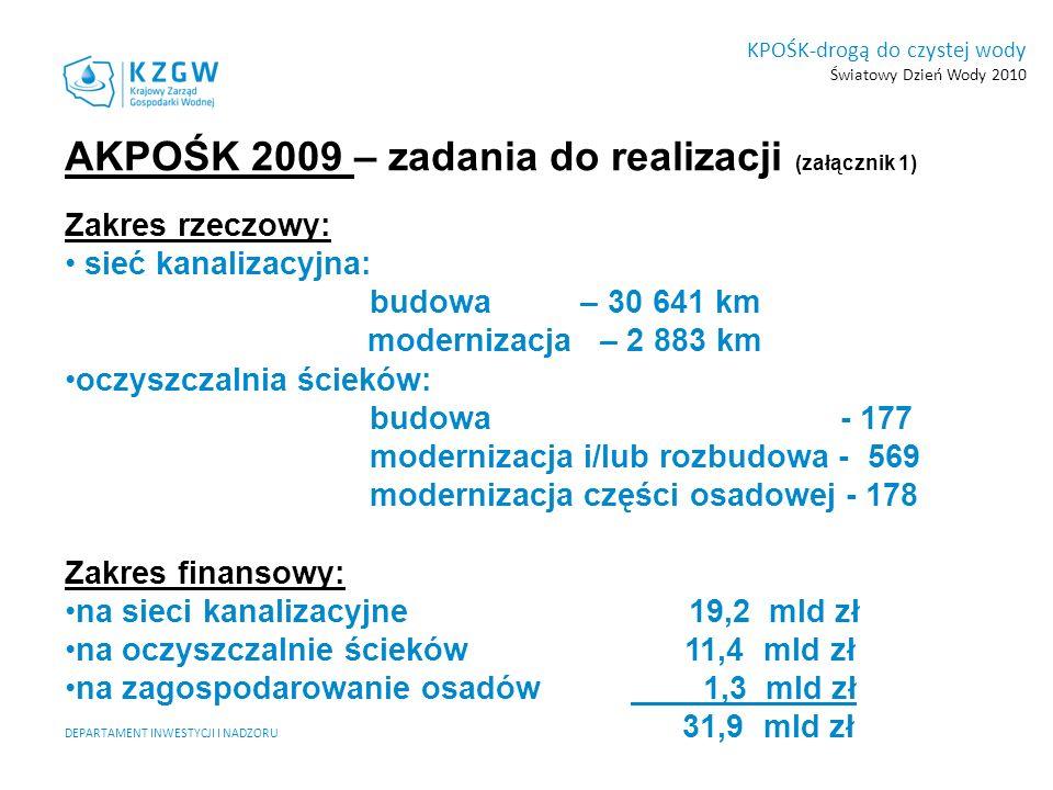 AKPOŚK 2009 – zadania do realizacji (załącznik 1)