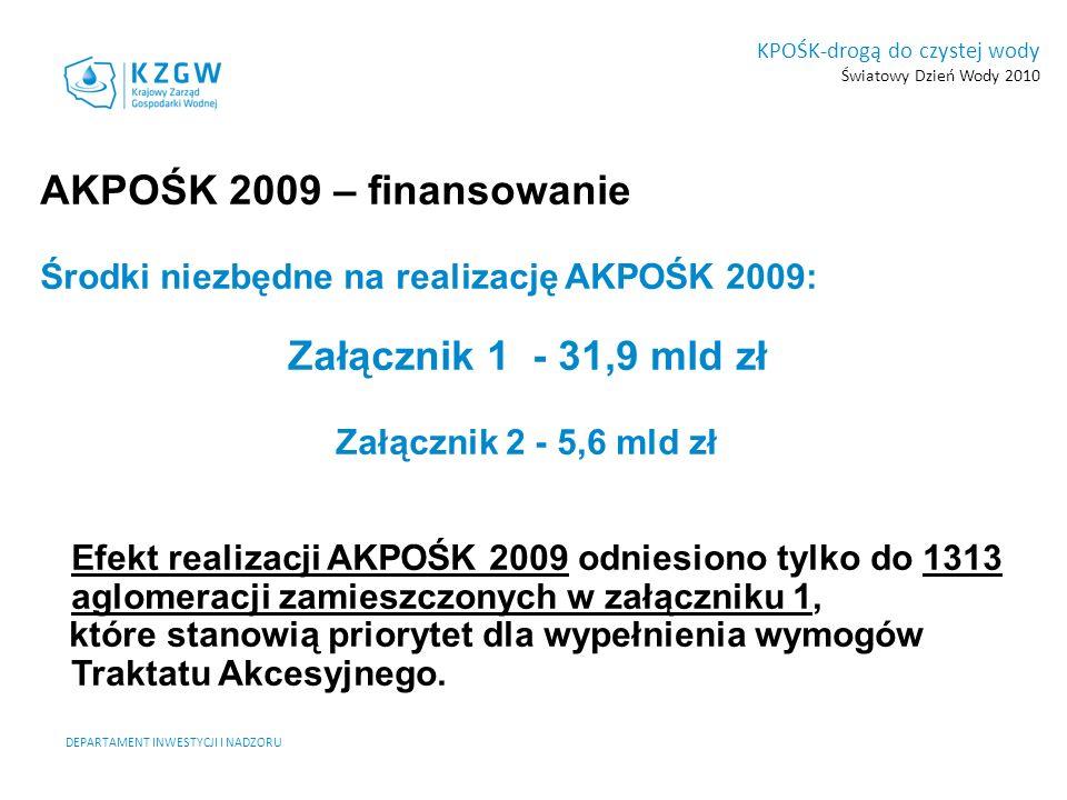 AKPOŚK 2009 – finansowanie Załącznik 1 - 31,9 mld zł