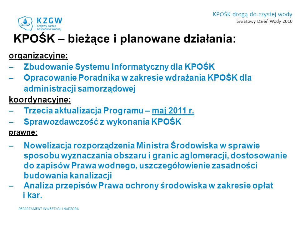 KPOŚK – bieżące i planowane działania:
