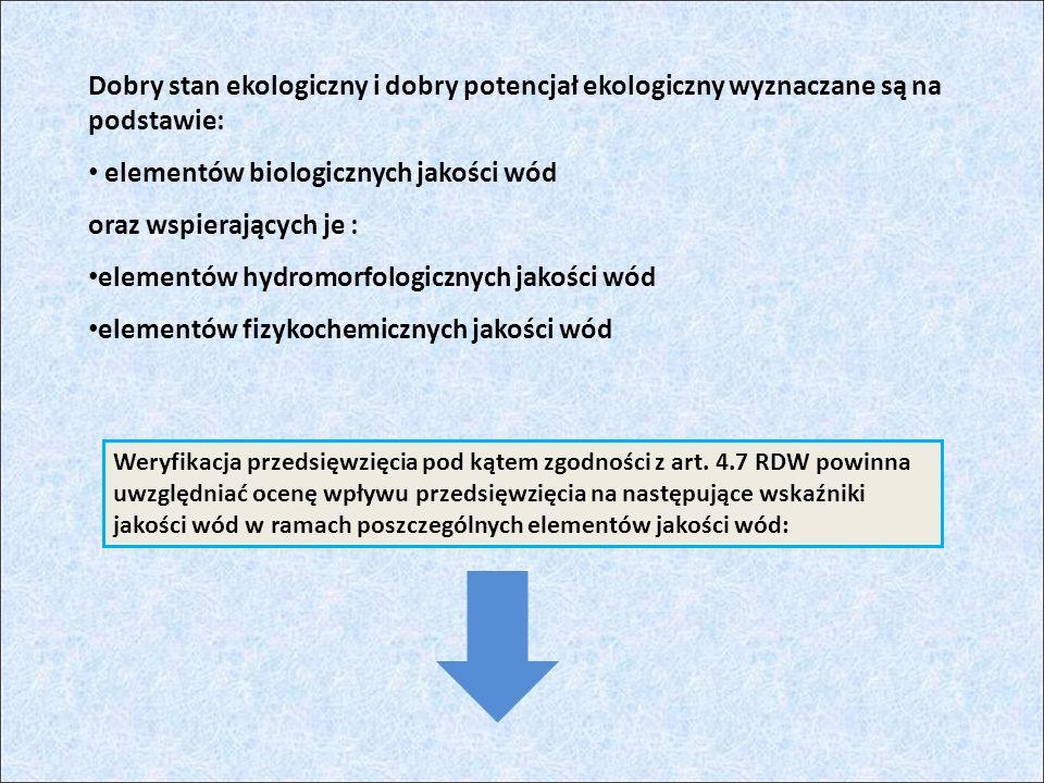 elementów biologicznych jakości wód oraz wspierających je :