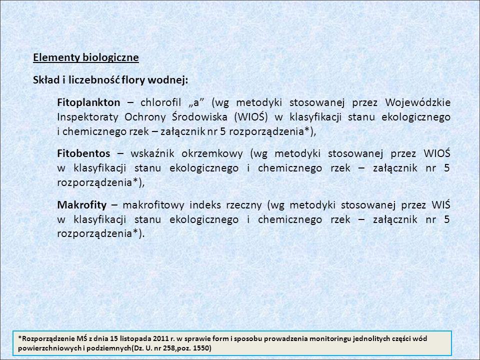 Skład i liczebność flory wodnej: