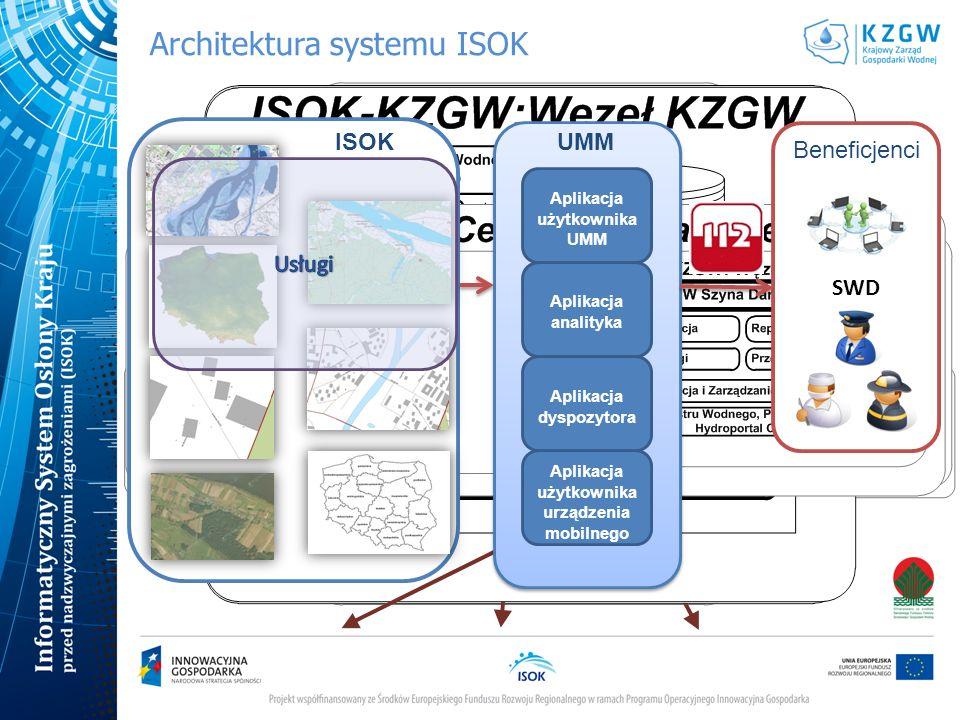 Architektura systemu ISOK