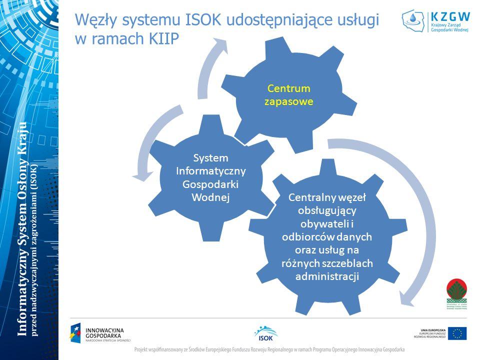 System Informatyczny Gospodarki Wodnej