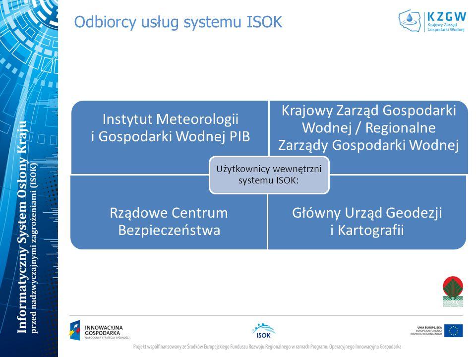 Odbiorcy usług systemu ISOK